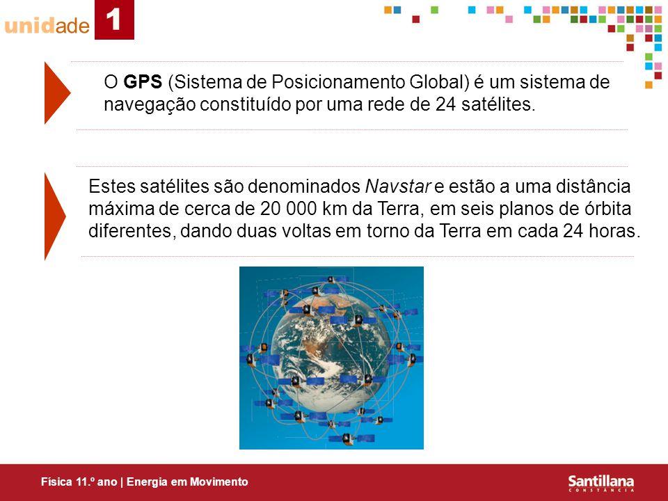 Física 11.º ano | Energia em Movimento três satélites determinarposição Cada satélite dá a volta à Terra em 12 horas e emite sinais com intervalos de tempo curtos (1 ms), que são recebidos por um receptor de GPS.