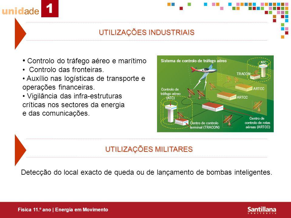 Física 11.º ano | Energia em Movimento unid ade 1 UTILIZAÇÕES INDUSTRIAIS Controlo do tráfego aéreo e marítimo Controlo das fronteiras.