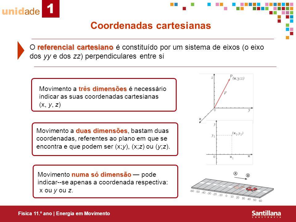 Física 11.º ano | Energia em Movimento unid ade 1 Coordenadas cartesianas referencial cartesiano O referencial cartesiano é constituído por um sistema de eixos (o eixo dos yy e dos zz) perpendiculares entre si dimensões Movimento a três dimensões é necessário indicar as suas coordenadas cartesianas (x, y, z) duas dimensões Movimento a duas dimensões, bastam duas coordenadas, referentes ao plano em que se encontra e que podem ser (x;y), (x;z) ou (y;z).