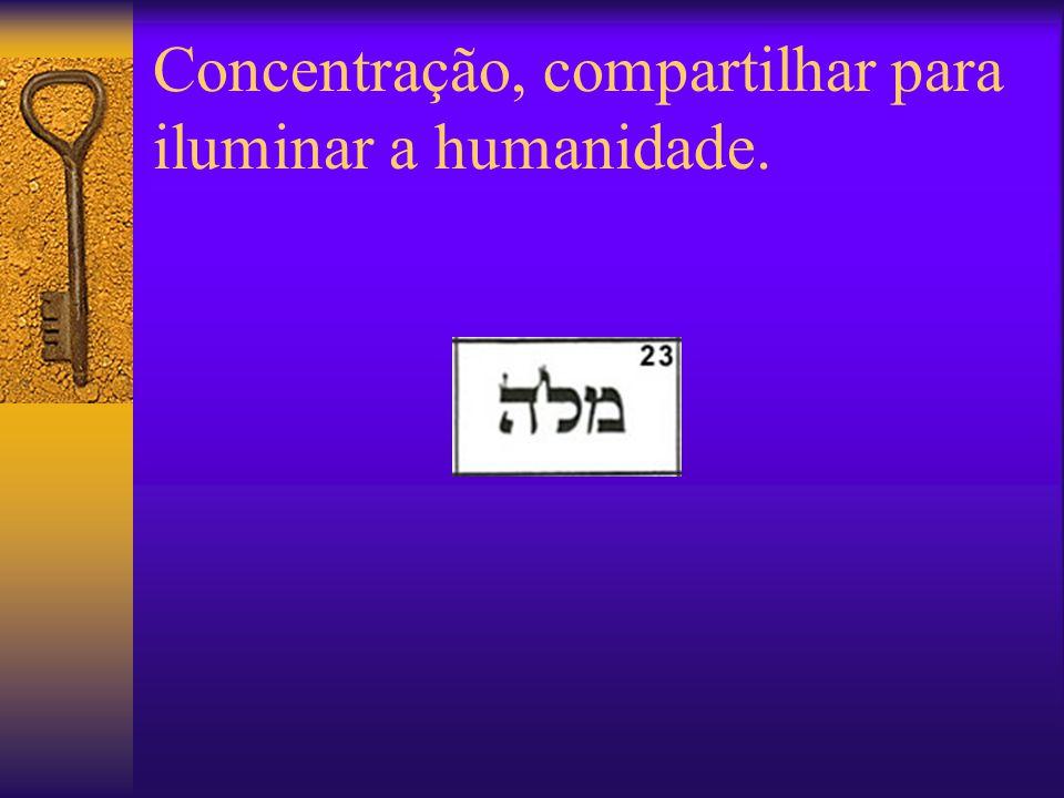 Concentração, compartilhar para iluminar a humanidade.