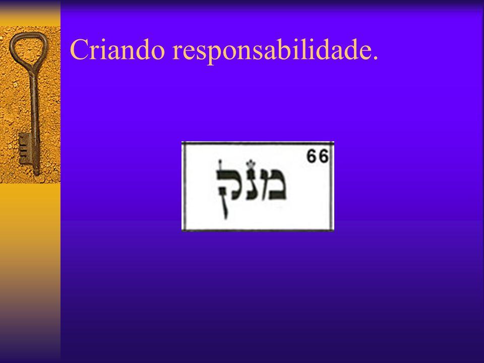 Criando responsabilidade.
