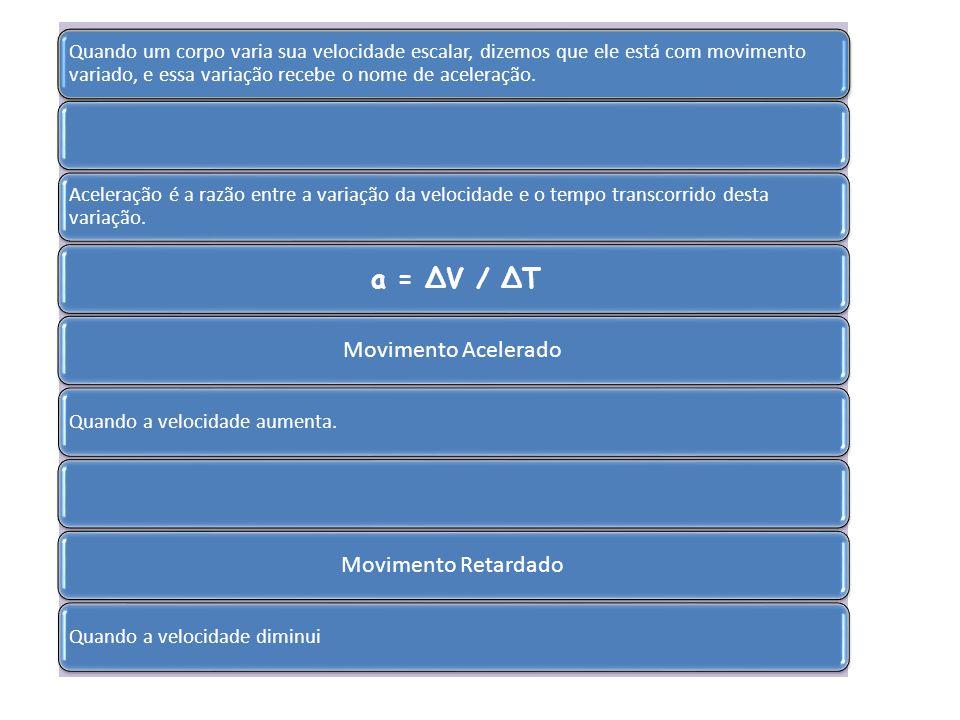 Movimentos Variados Quando um corpo varia sua velocidade escalar, dizemos que ele está com movimento variado, e essa variação recebe o nome de aceleração.