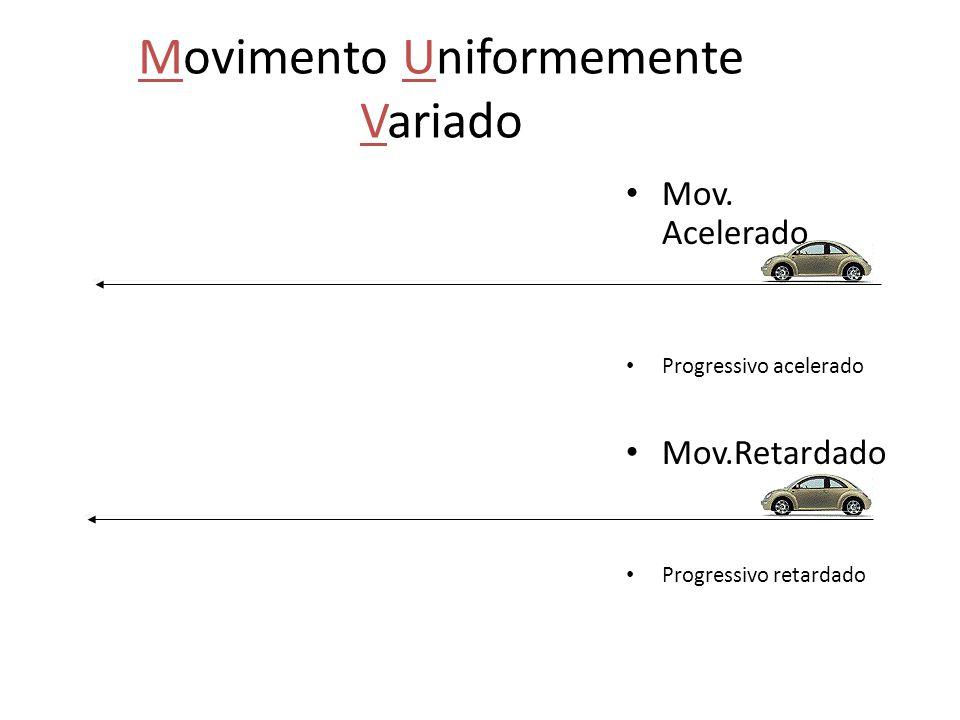 Movimento Uniformemente Variado Mov.