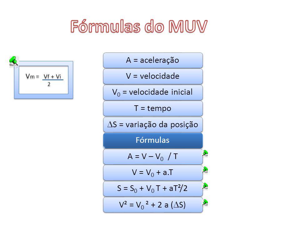 A = aceleraçãoV = velocidade V0 = velocidade inicial T = tempo S = variação da posição FórmulasA = V – V0 / TV = V0 + a.TS = S0 + V0 T + aT²/2 V² = V0 ² + 2 a ( S) V m = V f + V i 2 V m = V f + V i 2