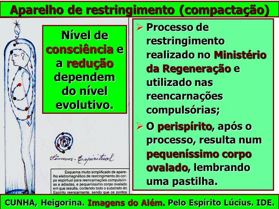 Aparelho de restringimento (compactação) Processo de restringimento realizado no Ministério da Regeneração e utilizado nas reencarnações compulsórias;
