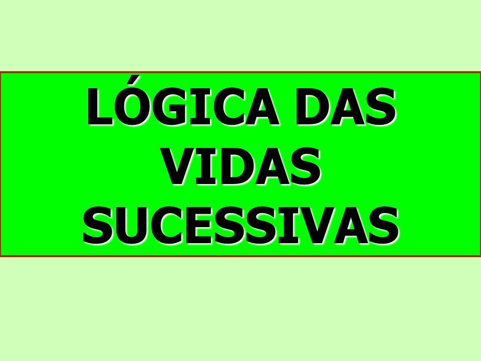 EVIDÊNCIAS DA REENCARNAÇÃO Exame prosopográfico- Dr. João Alberto Fiorine