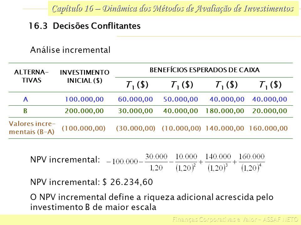 Capítulo 16 – Dinâmica dos Métodos de Avaliação de Investimentos ALTERNA- TIVAS 20.000,00180.000,0040.000,0030.000,00200.000,00B 40.000,00 50.000,0060