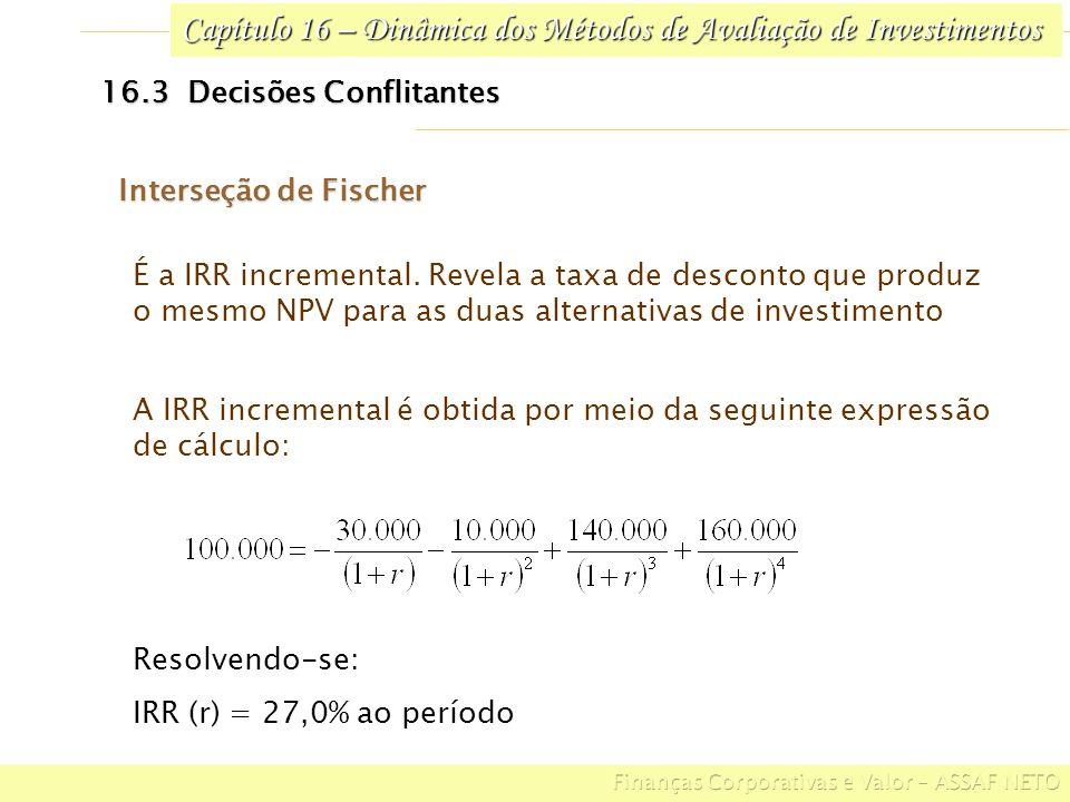 Capítulo 16 – Dinâmica dos Métodos de Avaliação de Investimentos 16.3 Decisões Conflitantes Interseção de Fischer É a IRR incremental. Revela a taxa d