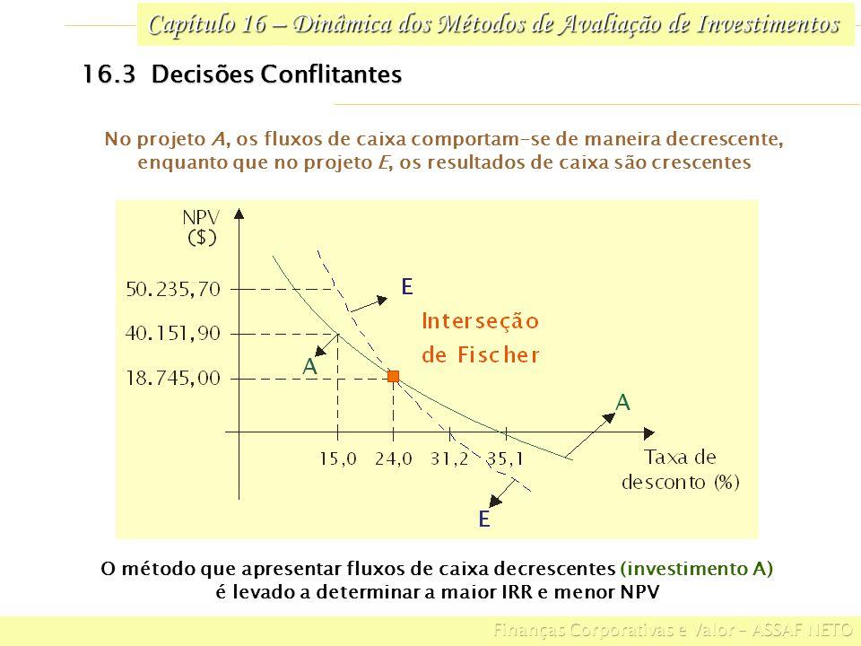 Capítulo 16 – Dinâmica dos Métodos de Avaliação de Investimentos 16.3 Decisões Conflitantes No projeto A, os fluxos de caixa comportam-se de maneira d