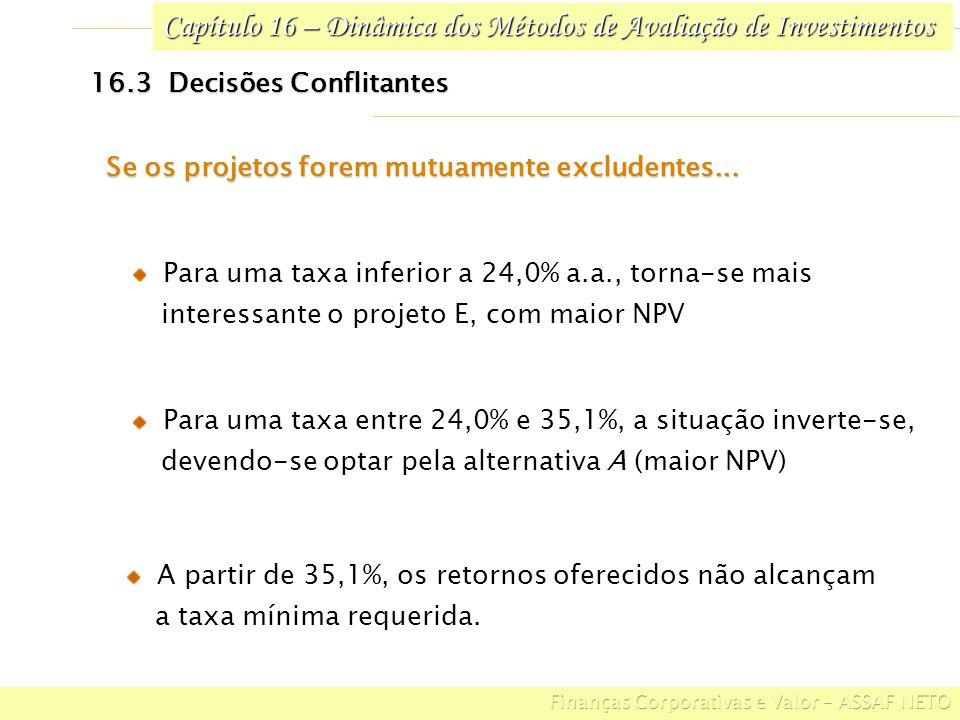 Capítulo 16 – Dinâmica dos Métodos de Avaliação de Investimentos 16.3 Decisões Conflitantes A partir de 35,1%, os retornos oferecidos não alcançam a t