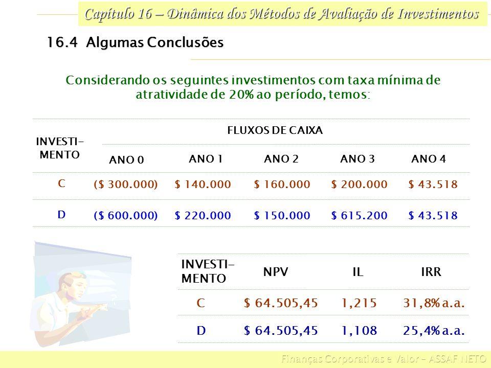 Capítulo 16 – Dinâmica dos Métodos de Avaliação de Investimentos 16.4 Algumas Conclusões $ 43.518$ 615.200$ 150.000$ 220.000($ 600.000) D $ 43.518$ 20