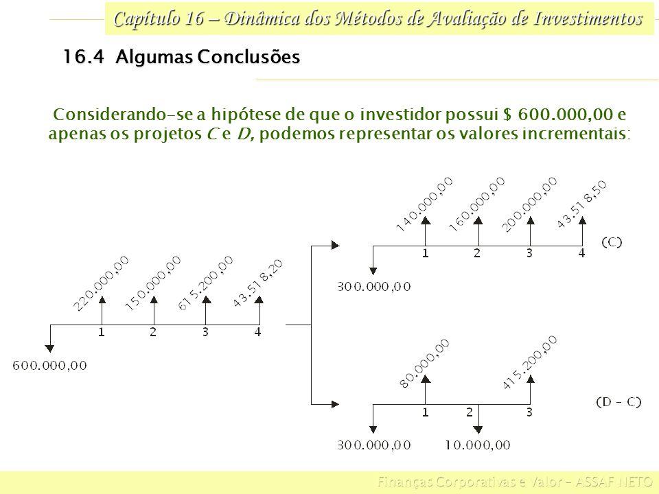 Capítulo 16 – Dinâmica dos Métodos de Avaliação de Investimentos 16.4 Algumas Conclusões Considerando-se a hipótese de que o investidor possui $ 600.0