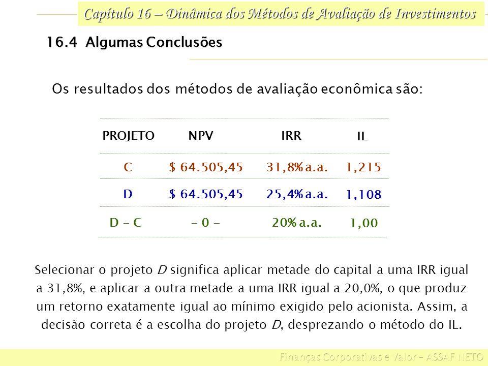 Capítulo 16 – Dinâmica dos Métodos de Avaliação de Investimentos 25,4% a.a. 1,108 $ 64.505,45D 31,8% a.a. 1,215 $ 64.505,45C IRR IL NPV PROJETO 20% a.