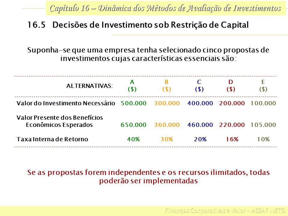 Capítulo 16 – Dinâmica dos Métodos de Avaliação de Investimentos 16.5 Decisões de Investimento sob Restrição de Capital 100.000 105.000 10% 200.000 22