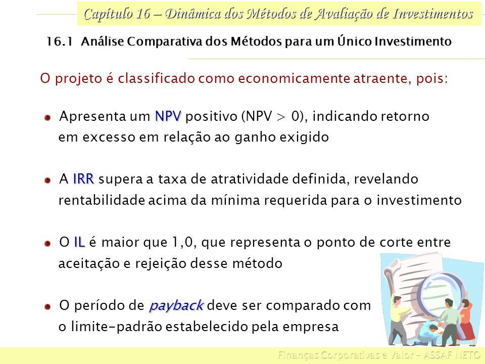Capítulo 16 – Dinâmica dos Métodos de Avaliação de Investimentos Desempenho comparativo: NPV e IRR 16.1 Análise Comparativa dos Métodos para um Único Investimento