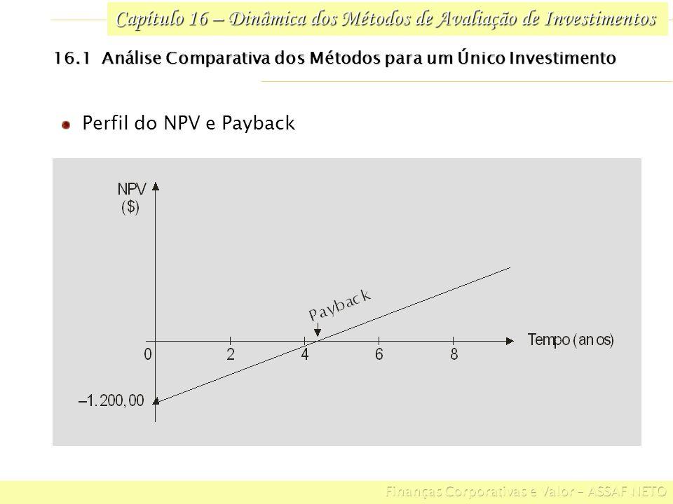 Capítulo 16 – Dinâmica dos Métodos de Avaliação de Investimentos Perfil do NPV e Payback 16.1 Análise Comparativa dos Métodos para um Único Investimen