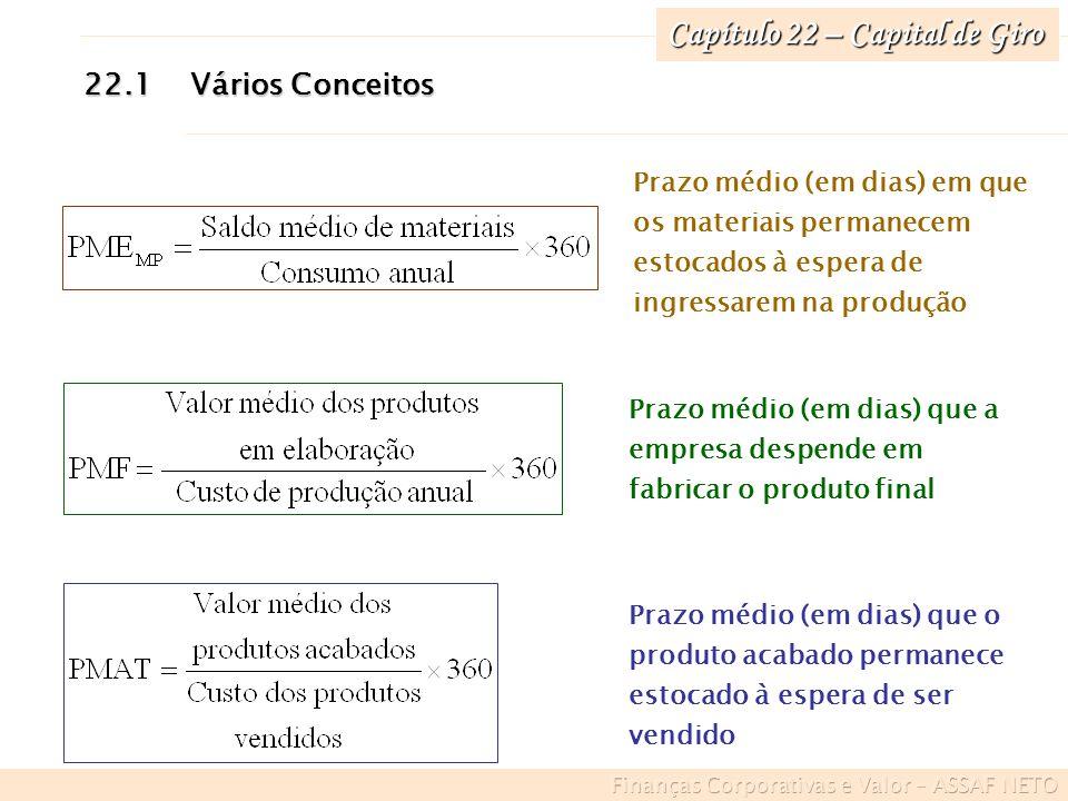 Capítulo 22 – Capital de Giro Prazo médio (em dias) em que os materiais permanecem estocados à espera de ingressarem na produção Prazo médio (em dias)