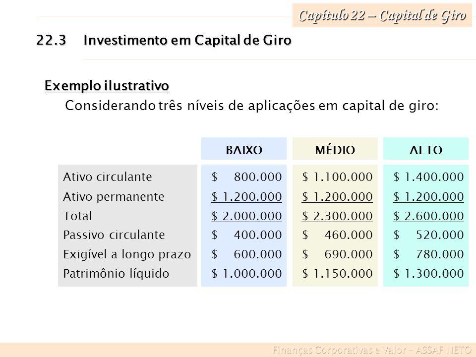Capítulo 22 – Capital de Giro 22.3Investimento em Capital de Giro $ 1.400.000 $ 1.200.000 $ 2.600.000 $ 520.000 $ 780.000 $ 1.300.000 $ 1.100.000 $ 1.