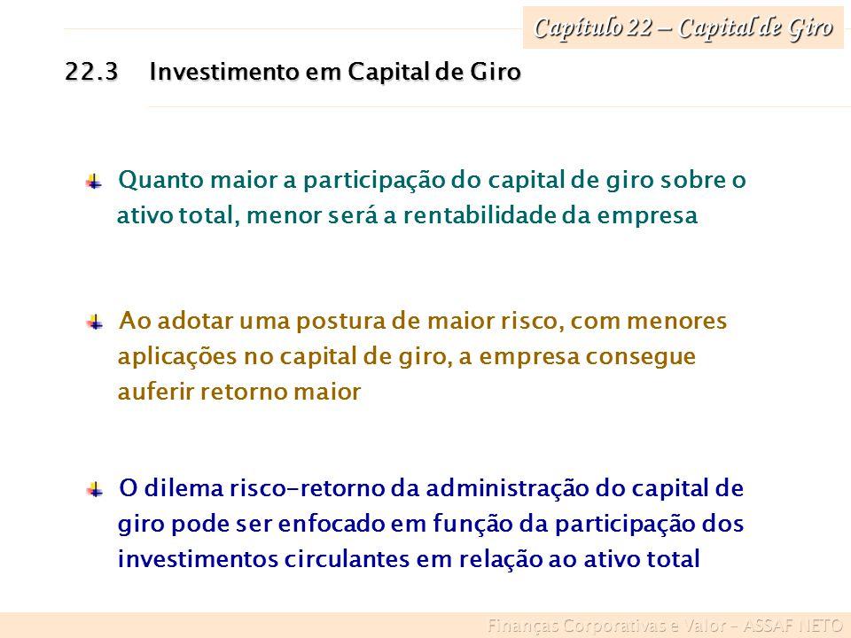 Capítulo 22 – Capital de Giro Quanto maior a participação do capital de giro sobre o ativo total, menor será a rentabilidade da empresa Ao adotar uma