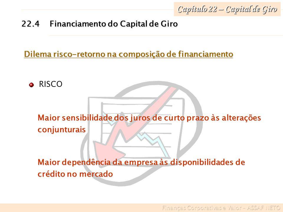 Capítulo 22 – Capital de Giro 22.4Financiamento do Capital de Giro Maior sensibilidade dos juros de curto prazo às alterações conjunturais Maior depen