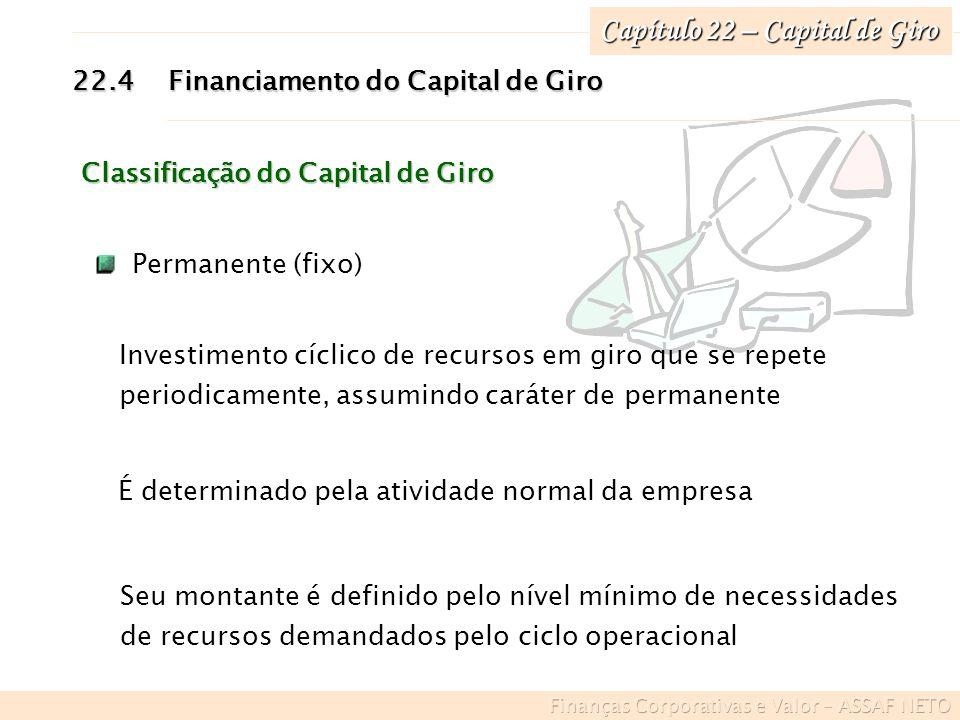 Capítulo 22 – Capital de Giro 22.4Financiamento do Capital de Giro É determinado pela atividade normal da empresa Seu montante é definido pelo nível m