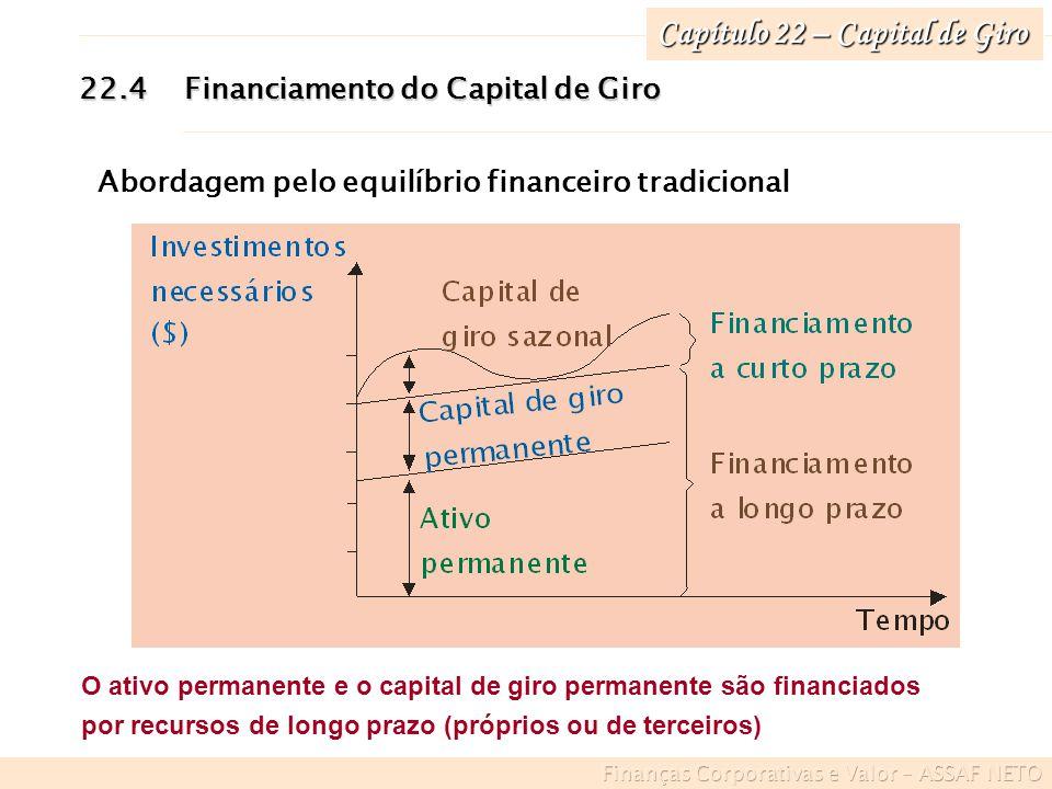 Capítulo 22 – Capital de Giro Abordagem pelo equilíbrio financeiro tradicional 22.4Financiamento do Capital de Giro O ativo permanente e o capital de