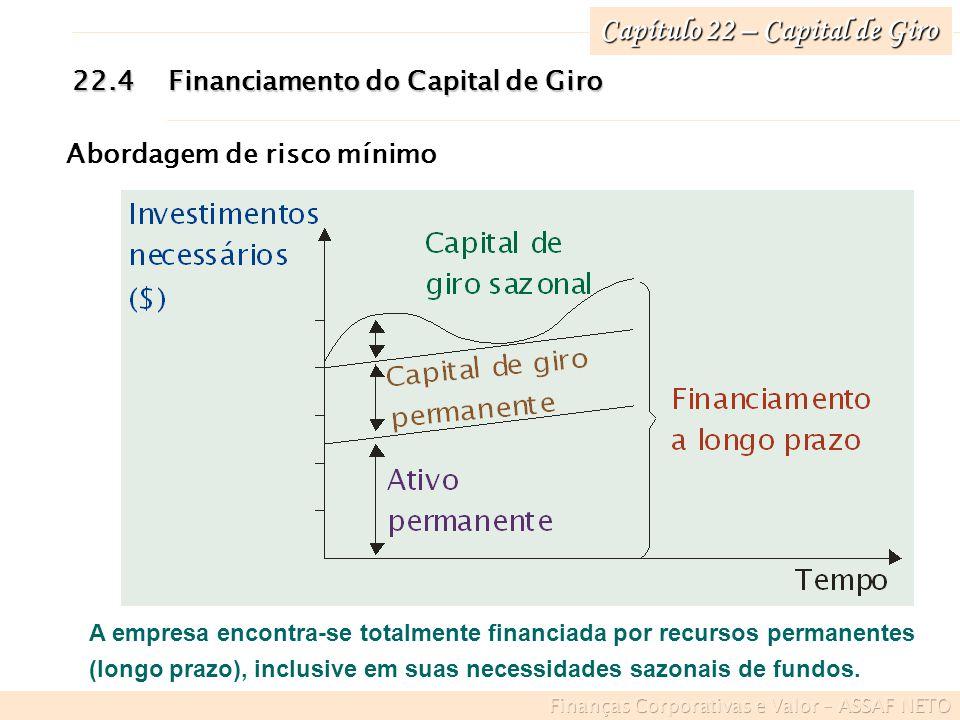Capítulo 22 – Capital de Giro Abordagem de risco mínimo 22.4Financiamento do Capital de Giro A empresa encontra-se totalmente financiada por recursos