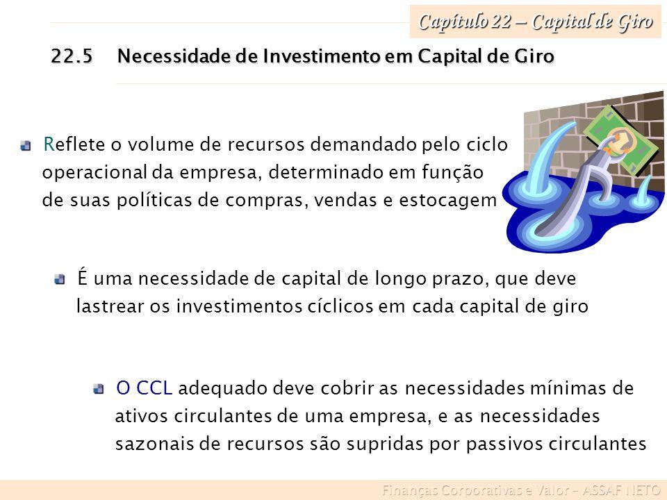 Capítulo 22 – Capital de Giro 22.5Necessidade de Investimento em Capital de Giro Reflete o volume de recursos demandado pelo ciclo operacional da empr