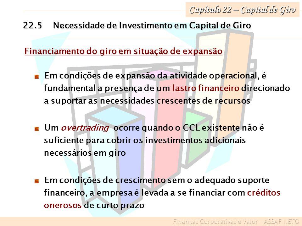 Capítulo 22 – Capital de Giro 22.5Necessidade de Investimento em Capital de Giro Financiamento do giro em situação de expansão Em condições de expansã