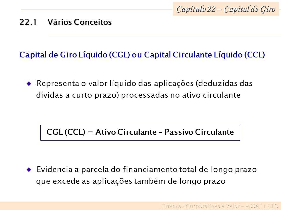 Capítulo 22 – Capital de Giro 22.1Vários Conceitos Capital de Giro Líquido (CGL) ou Capital Circulante Líquido (CCL) Representa o valor líquido das ap