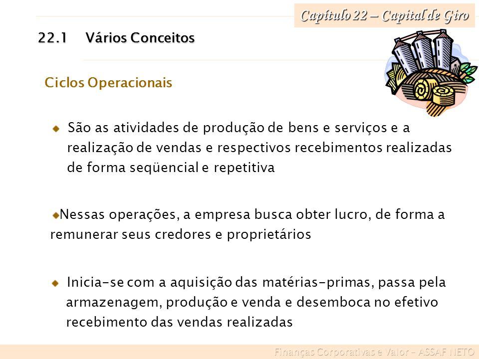 Capítulo 22 – Capital de Giro 22.1Vários Conceitos Ciclos Operacionais São as atividades de produção de bens e serviços e a realização de vendas e res