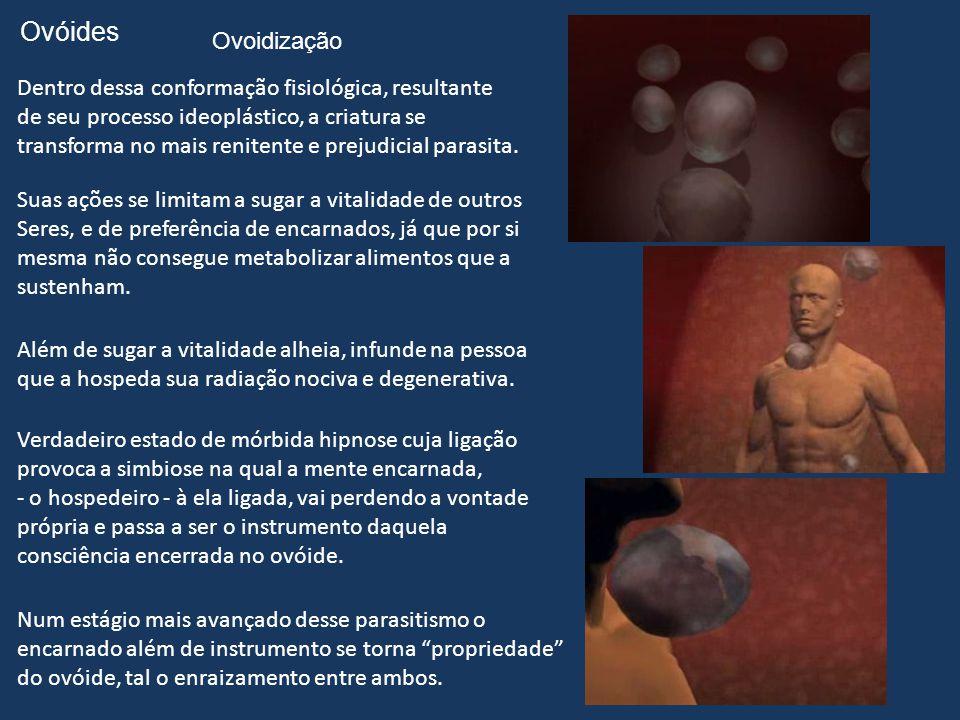Ovoidização Simulação em imagens... O corpo Mental sem atributos próprios funde-se ao Astral, como se apenas um fosse. Está, a partir desse ponto, no