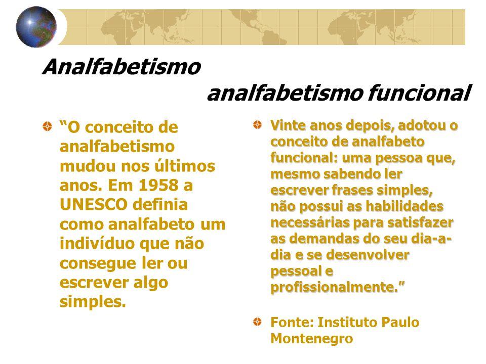 Analfabetismo analfabetismo funcional O conceito de analfabetismo mudou nos últimos anos.