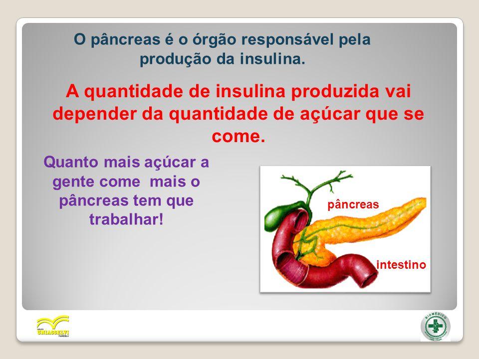 O pâncreas é o órgão responsável pela produção da insulina. A quantidade de insulina produzida vai depender da quantidade de açúcar que se come. Quant
