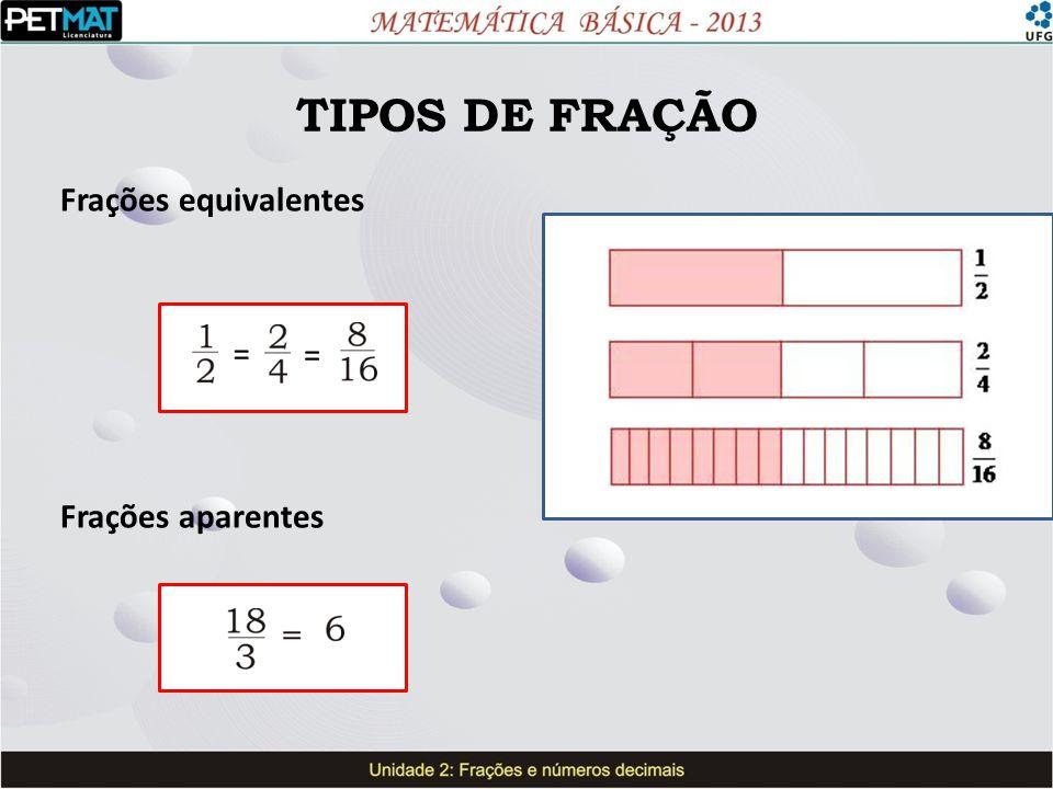 Frações equivalentes Frações aparentes TIPOS DE FRAÇÃO = =