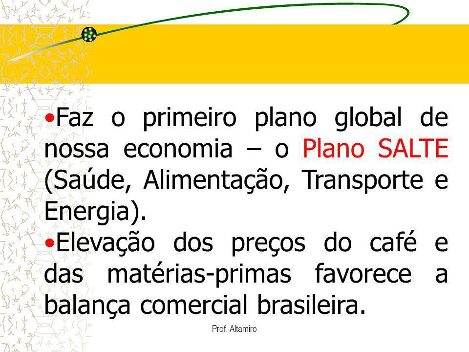 Prof. Altamiro Faz o primeiro plano global de nossa economia – o Plano SALTE (Saúde, Alimentação, Transporte e Energia). Elevação dos preços do café e
