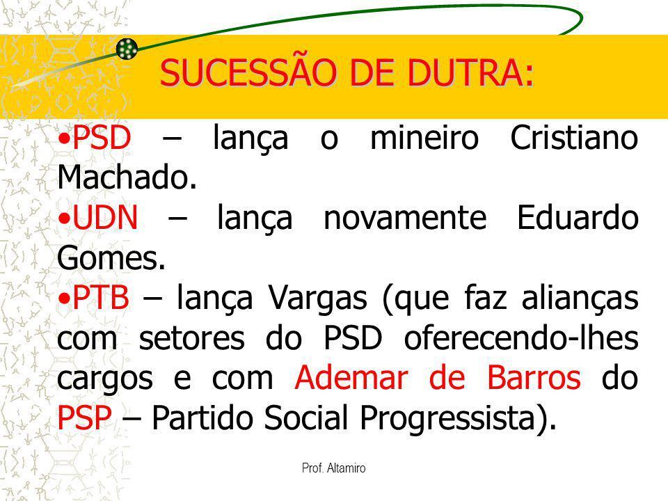 Prof. Altamiro SUCESSÃO DE DUTRA: PSD – lança o mineiro Cristiano Machado. UDN – lança novamente Eduardo Gomes. PTB – lança Vargas (que faz alianças c