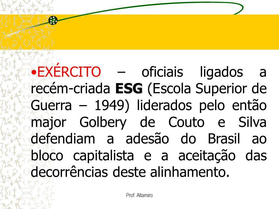 Prof. Altamiro ESGEXÉRCITO – oficiais ligados a recém-criada ESG (Escola Superior de Guerra – 1949) liderados pelo então major Golbery de Couto e Silv