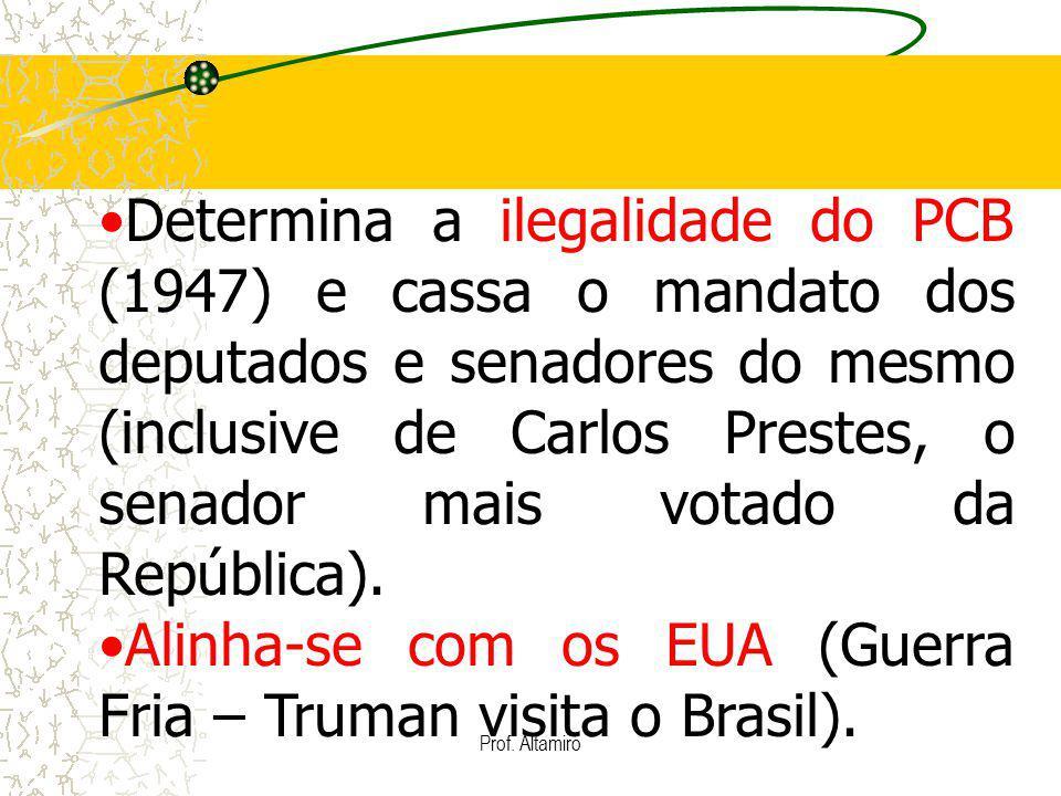 Prof. Altamiro Determina a ilegalidade do PCB (1947) e cassa o mandato dos deputados e senadores do mesmo (inclusive de Carlos Prestes, o senador mais