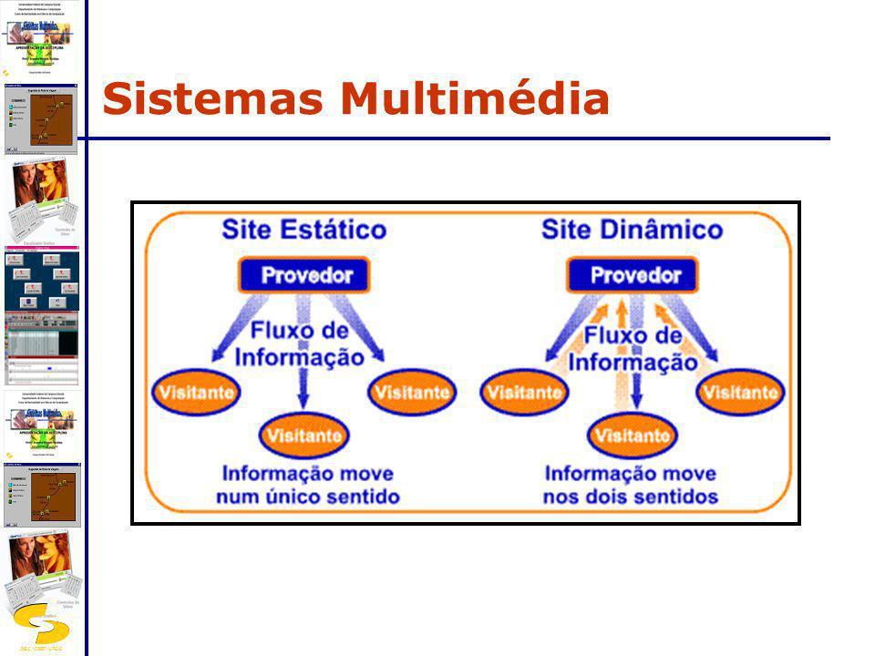 DSC/CEEI/UFCG Sistemas Multimédia
