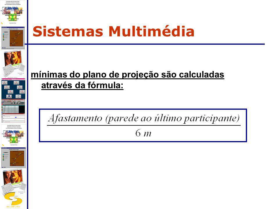 DSC/CEEI/UFCG mínimas do plano de projeção são calculadas através da fórmula: Sistemas Multimédia