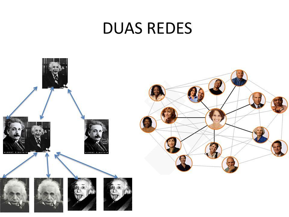 DUAS REDES