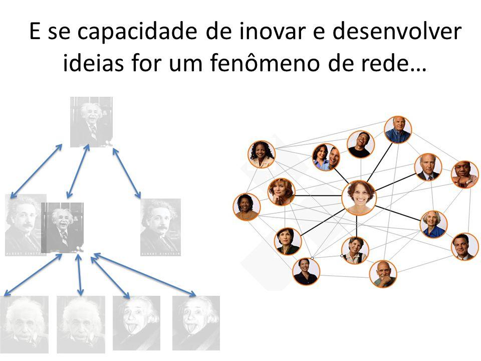 E se capacidade de inovar e desenvolver ideias for um fenômeno de rede…