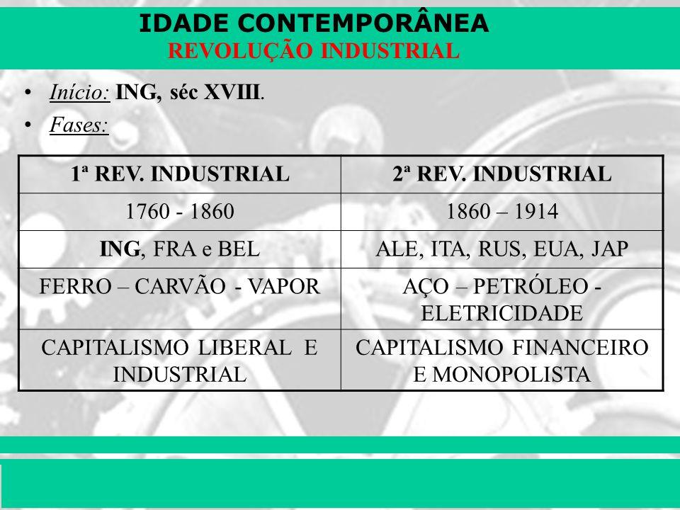 IDADE CONTEMPORÂNEA Prof. Iair iair@pop.com.br REVOLUÇÃO INDUSTRIAL Início: ING, séc XVIII. Fases: 1ª REV. INDUSTRIAL2ª REV. INDUSTRIAL 1760 - 1860186