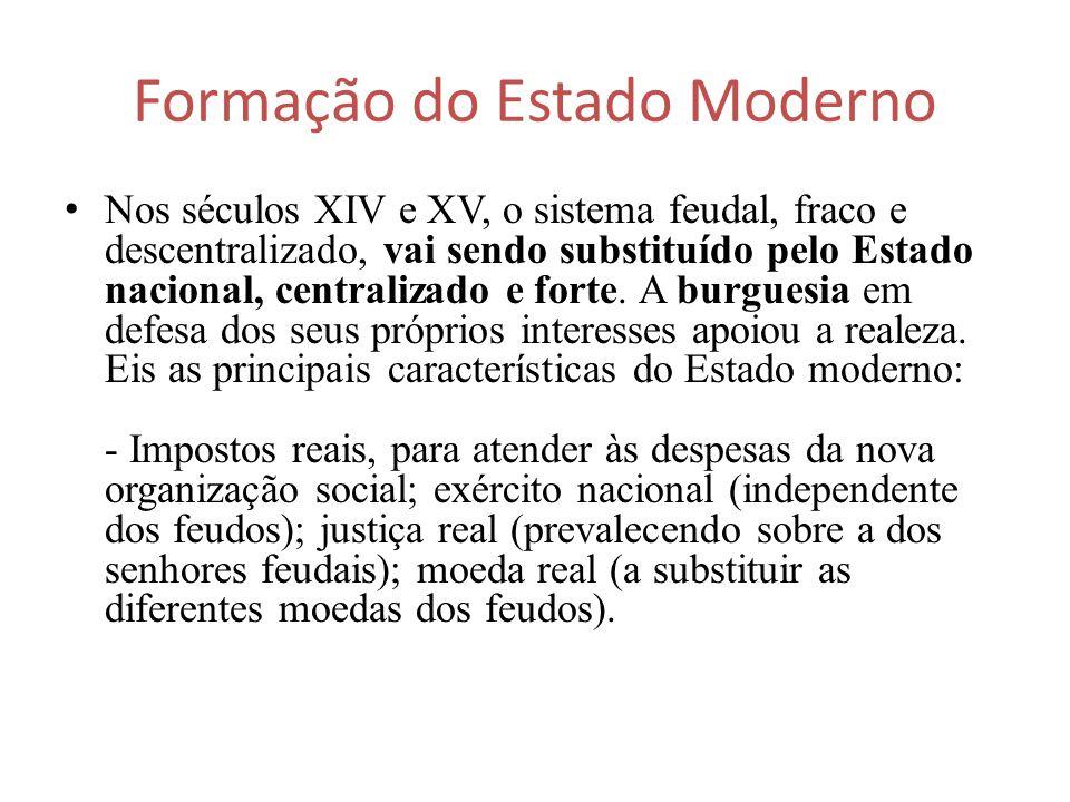 Formação do Estado Moderno O que é um Estado.