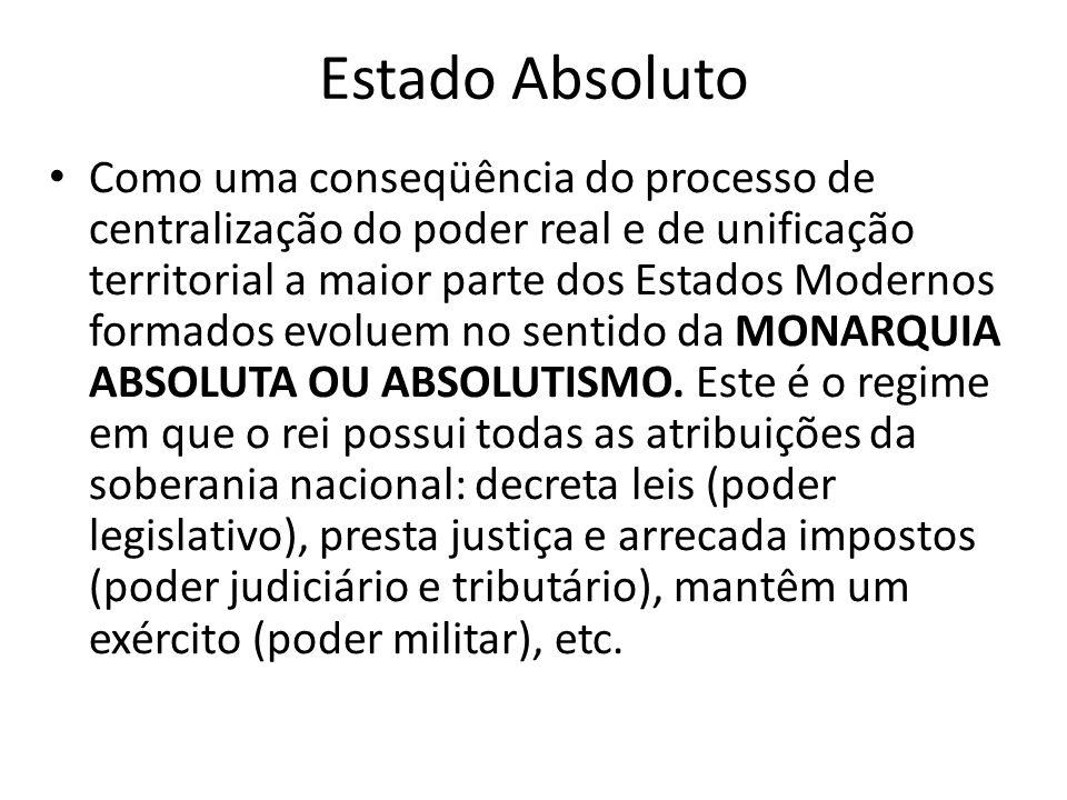 Formação do Estado Moderno Absoluto REI Estado Absoluto BURGUESIA (dava apoio financeiro ao Rei) NOBREZA (apoio político) IGREJA (Justificativa Ideológica)