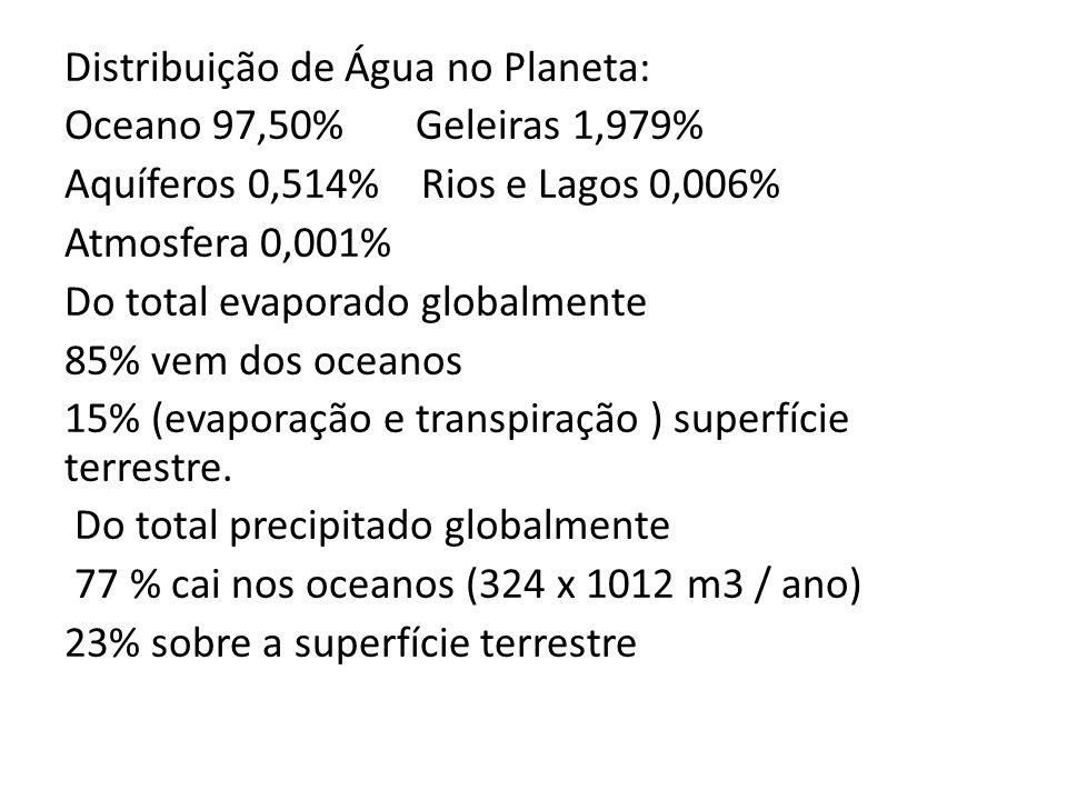 Distribuição de Água no Planeta: Oceano 97,50% Geleiras 1,979% Aquíferos 0,514% Rios e Lagos 0,006% Atmosfera 0,001% Do total evaporado globalmente 85