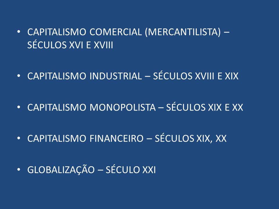 CAPITALISMO COMERCIAL (MERCANTILISTA) – SÉCULOS XVI E XVIII CAPITALISMO INDUSTRIAL – SÉCULOS XVIII E XIX CAPITALISMO MONOPOLISTA – SÉCULOS XIX E XX CA