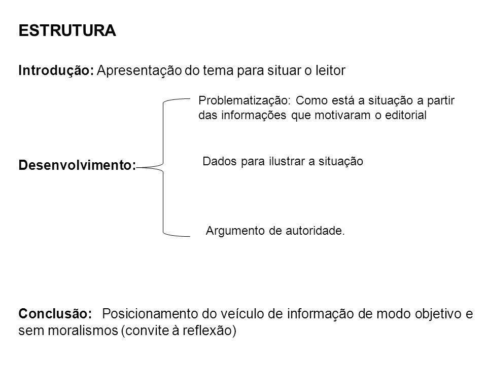ESTRUTURA Introdução: Apresentação do tema para situar o leitor Desenvolvimento: Conclusão: Posicionamento do veículo de informação de modo objetivo e