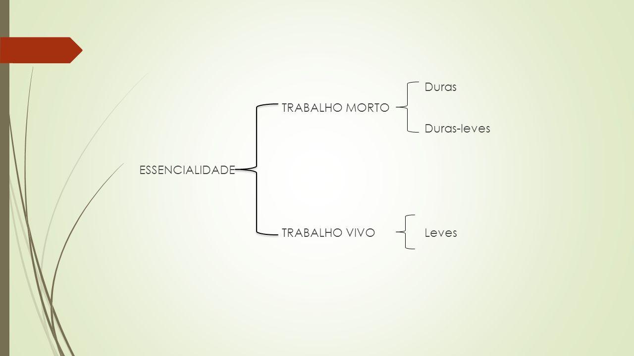 Duras TRABALHO MORTO Duras-leves ESSENCIALIDADE TRABALHO VIVOLeves